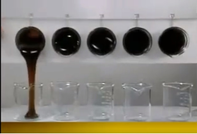 viscosity oils